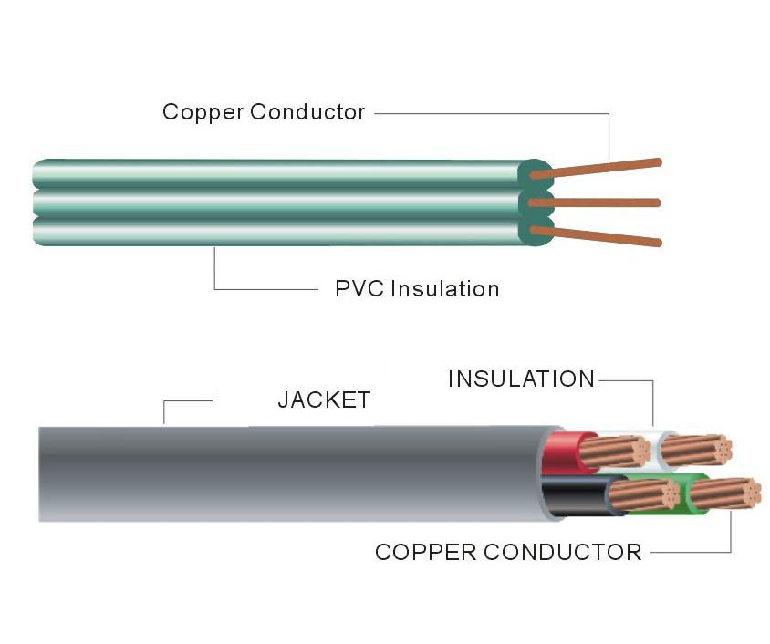 SRDE Type TPE Power Cable
