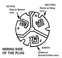 power cord plug flexible cable standard 240v mains socket wiring plug wiring