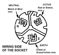 Australia Power Cord Standard on wiring diagram for a plug socket