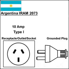 Argentina IRAM 2073 plug