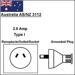 Australia 2.5A power cord plug