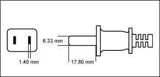 China 3C GB2099 power plug