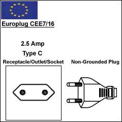 CEE7/16 Europlug