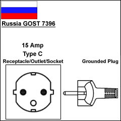 Russia GOST 7396 power plug 15 Amp