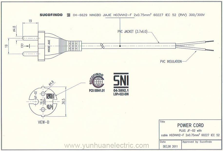 Indonesia Power Cord SNI JF-02 Specification