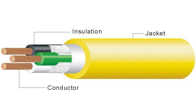 SE SEO SEOO SEW SEOW SEOOW  TPE Flexible Cable