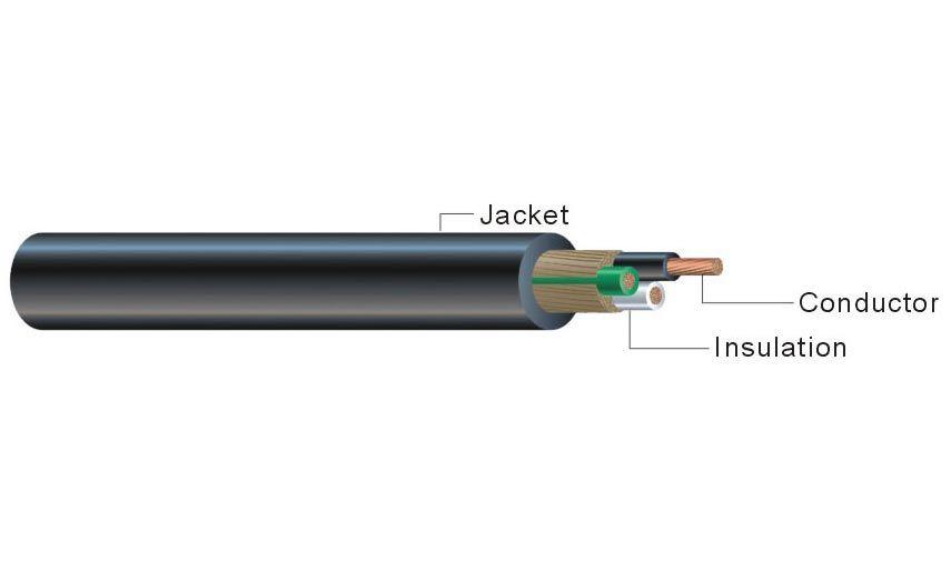 SJE SJEO SJEOO SJEW SJEOOW TPE Sheathed Flexible Cable